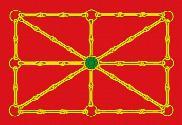 Bandeira do Reis de Navarra