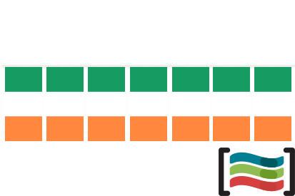 Banderines de plástico Irlanda 50m